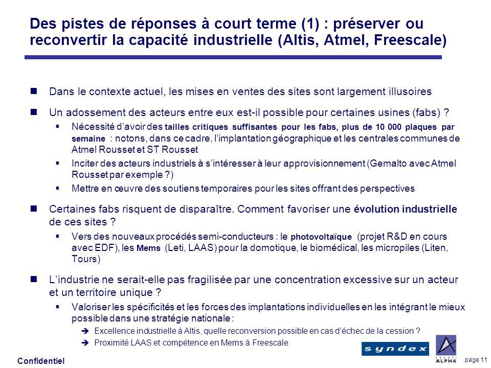 Confidentiel page 11 Des pistes de réponses à court terme (1) : préserver ou reconvertir la capacité industrielle (Altis, Atmel, Freescale) Dans le co