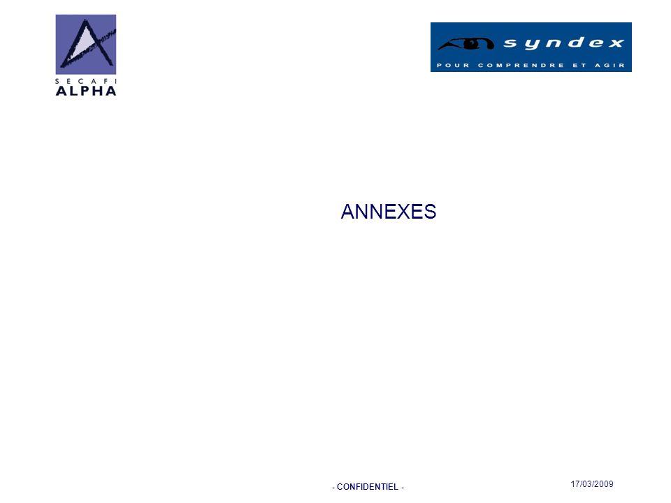 - CONFIDENTIEL - 17/03/2009 ANNEXES