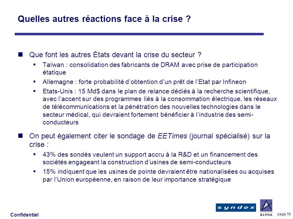 Confidentiel page 16 Quelles autres réactions face à la crise ? Que font les autres États devant la crise du secteur ? Taïwan : consolidation des fabr