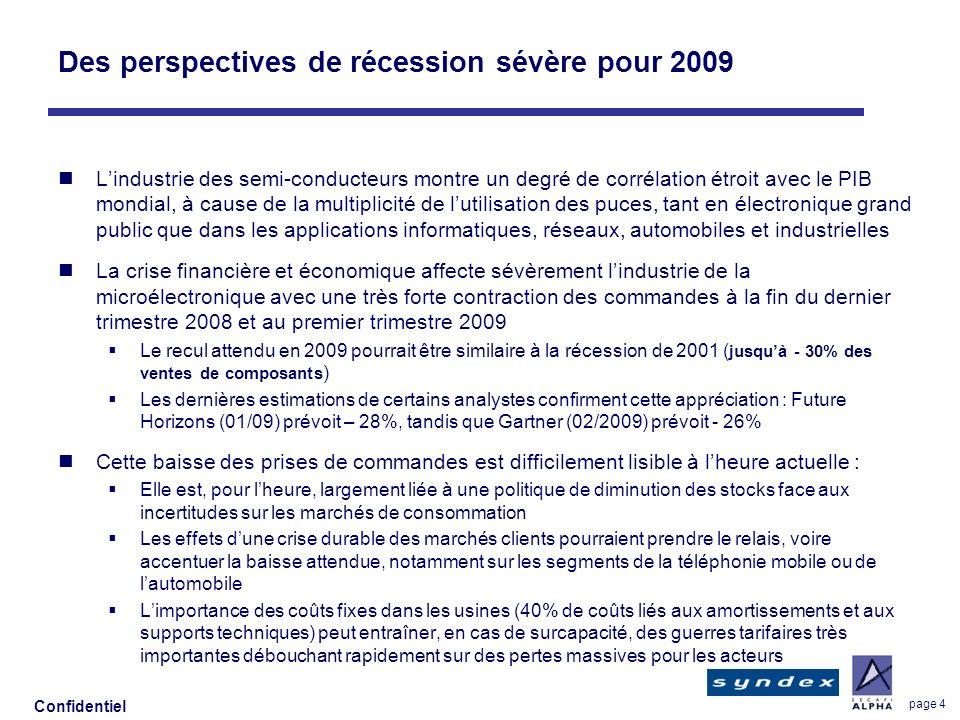 Confidentiel page 4 Des perspectives de récession sévère pour 2009 Lindustrie des semi-conducteurs montre un degré de corrélation étroit avec le PIB m