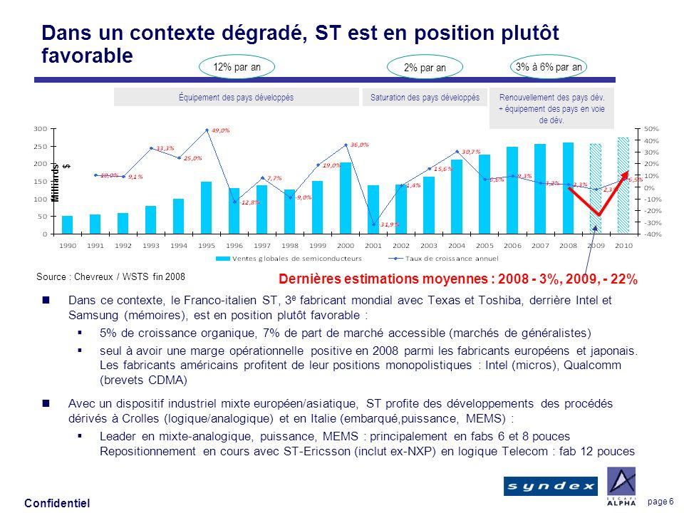 Confidentiel page 6 Dans un contexte dégradé, ST est en position plutôt favorable Dans ce contexte, le Franco-italien ST, 3 e fabricant mondial avec T