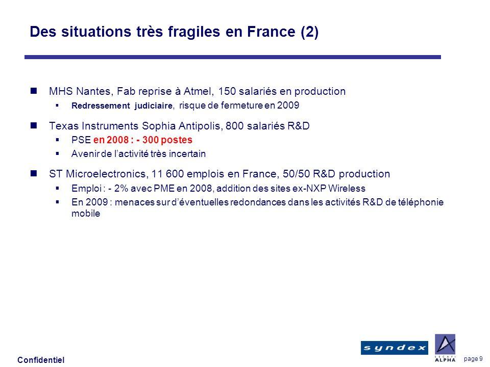 Confidentiel page 9 Des situations très fragiles en France (2) MHS Nantes, Fab reprise à Atmel, 150 salariés en production Redressement judiciaire, ri