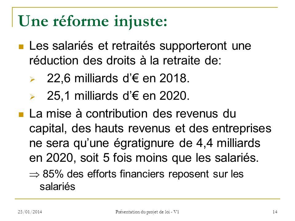 25/01/2014 Présentation du projet de loi - V1 14 Une réforme injuste: Les salariés et retraités supporteront une réduction des droits à la retraite de: 22,6 milliards d en 2018.