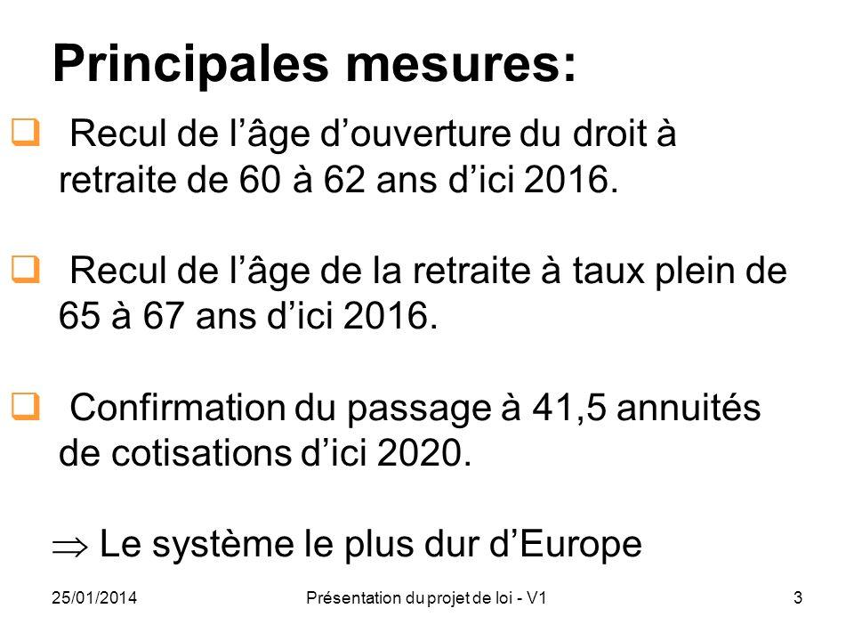 25/01/2014Présentation du projet de loi - V13 Principales mesures: Recul de lâge douverture du droit à retraite de 60 à 62 ans dici 2016. Recul de lâg