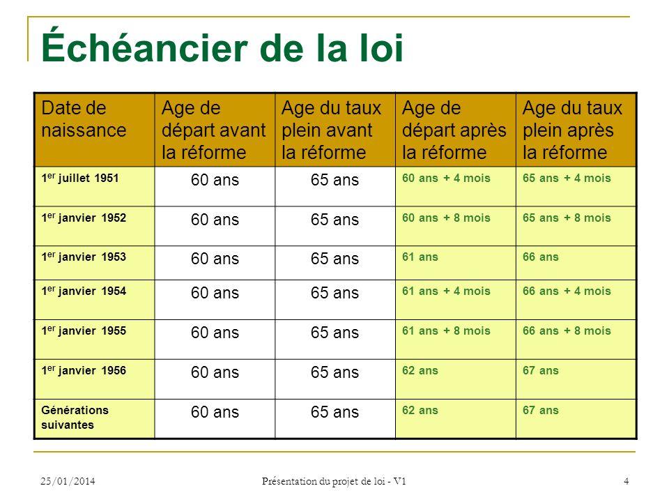 25/01/2014 Présentation du projet de loi - V1 4 Échéancier de la loi Date de naissance Age de départ avant la réforme Age du taux plein avant la réfor