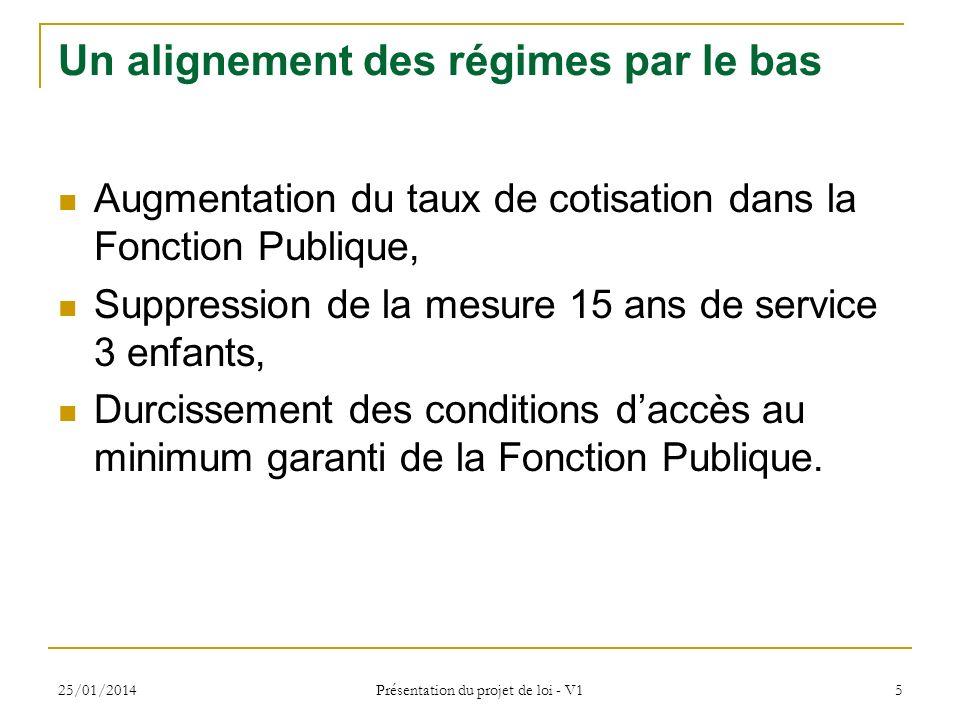 25/01/2014Présentation du projet de loi - V116