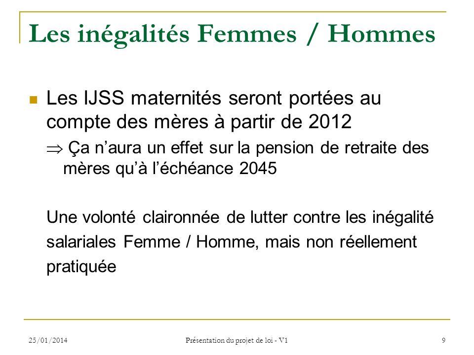 25/01/2014 Présentation du projet de loi - V1 9 Les inégalités Femmes / Hommes Les IJSS maternités seront portées au compte des mères à partir de 2012