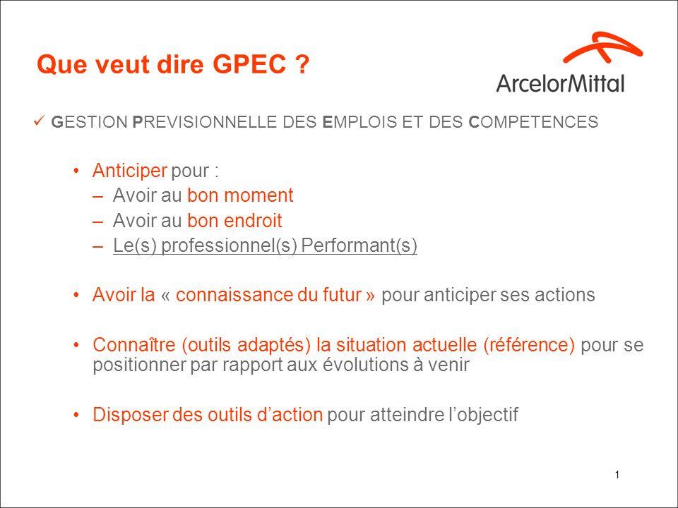 0 GESTION PREVISIONNELLE DES EMPLOIS ET DES COMPETENCES en France GPEC – Accord ArcelorMittal 2007 Séminaire EUROFER-FEM 18 Mars 2011 Hugues FAUVILLE