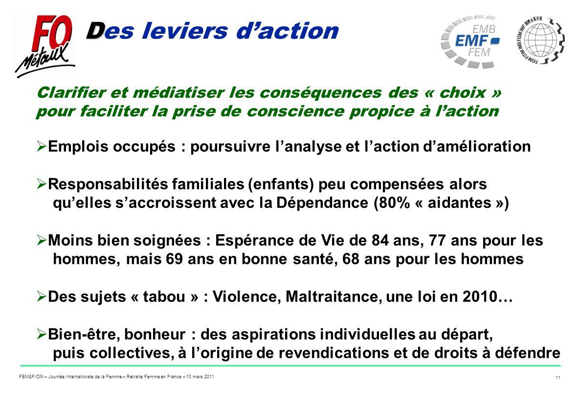 FEM&FIOM – Journée Internationale de la Femme – Retraite Femme en France – 10 mars 2011 11 D Des leviers daction Clarifier et médiatiser les conséquen