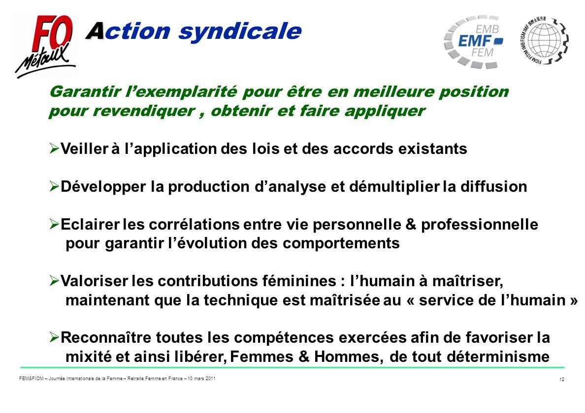FEM&FIOM – Journée Internationale de la Femme – Retraite Femme en France – 10 mars 2011 12 A Action syndicale Garantir lexemplarité pour être en meill