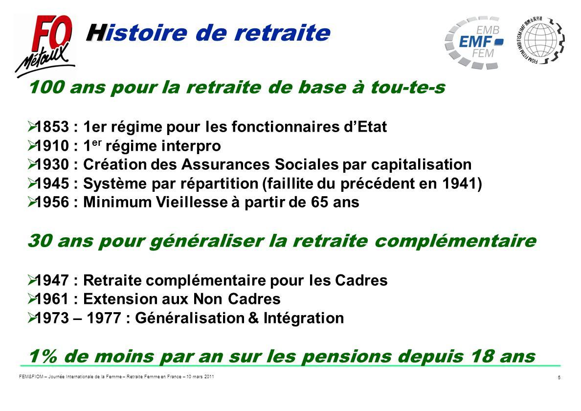 FEM&FIOM – Journée Internationale de la Femme – Retraite Femme en France – 10 mars 2011 5 H Histoire de retraite 100 ans pour la retraite de base à to