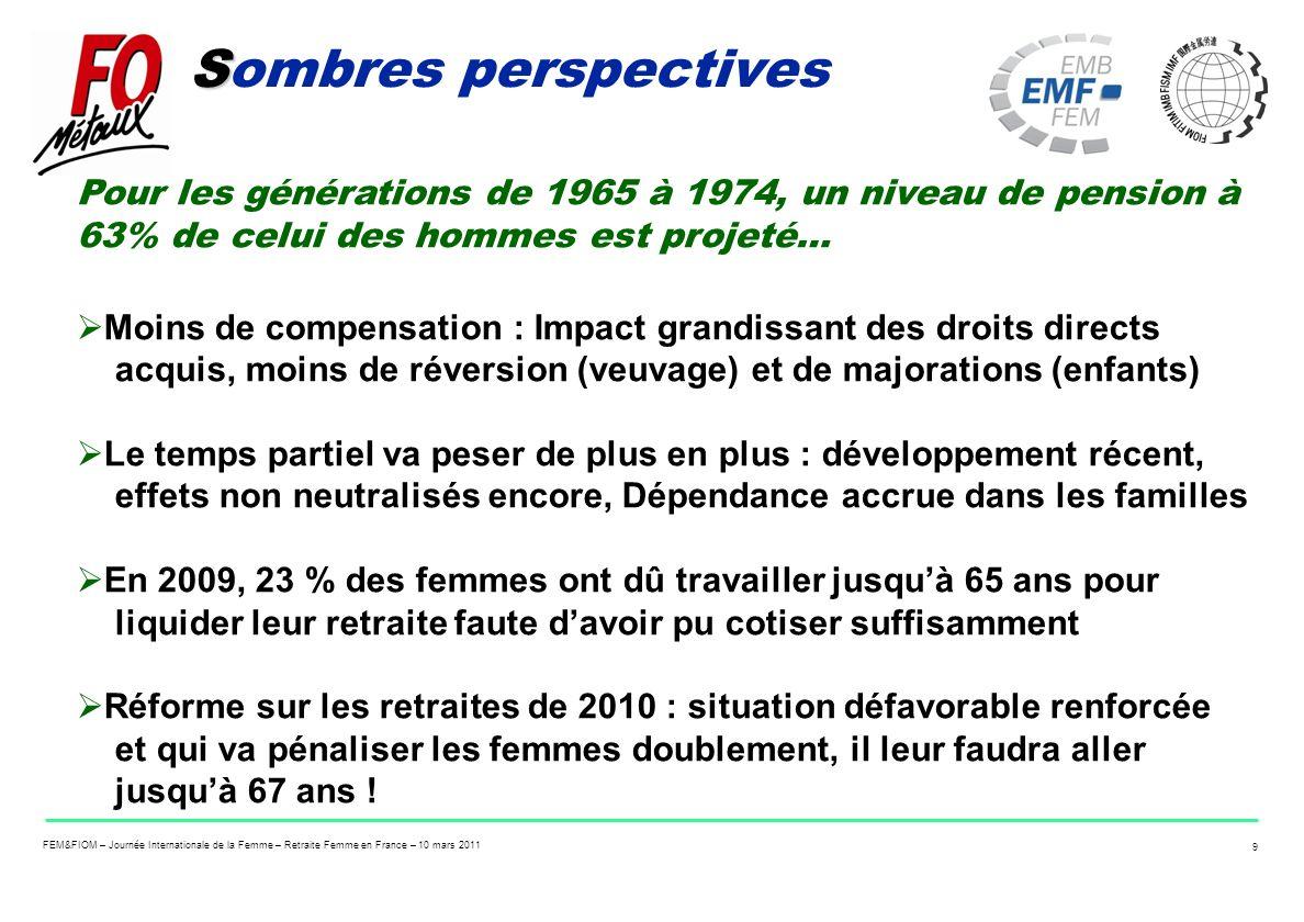 FEM&FIOM – Journée Internationale de la Femme – Retraite Femme en France – 10 mars 2011 9 S Sombres perspectives Pour les générations de 1965 à 1974,