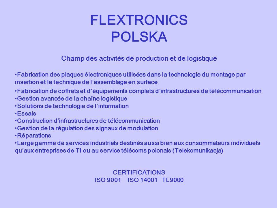 FLEXTRONICS POLSKA Champ des activités de production et de logistique Fabrication des plaques électroniques utilisées dans la technologie du montage p