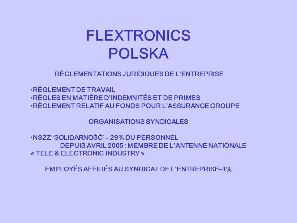 FLEXTRONICS POLSKA RÈGLEMENTATIONS JURIDIQUES DE LENTREPRISE RÈGLEMENT DE TRAVAIL RÈGLES EN MATIÈRE DINDEMNITÉS ET DE PRIMES RÈGLEMENT RELATIF AU FOND