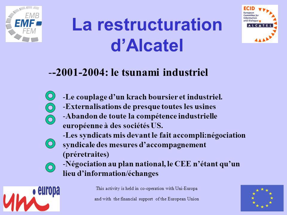 La restructuration dAlcatel --2001-2004: le tsunami industriel -Le couplage dun krach boursier et industriel.