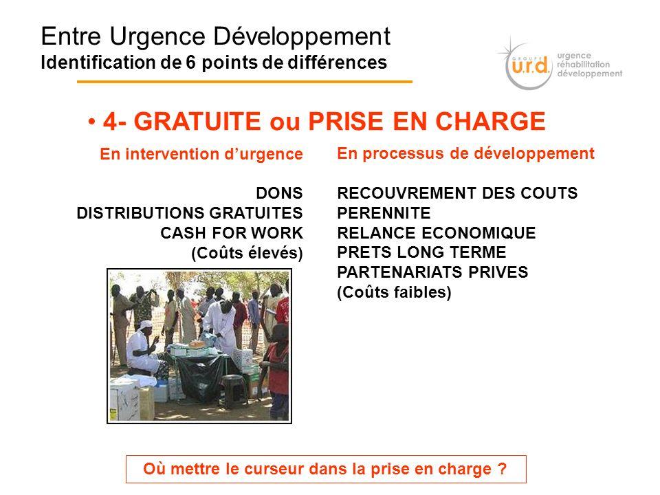 Entre Urgence Développement Identification de 6 points de différences 4- GRATUITE ou PRISE EN CHARGE En intervention durgence DONS DISTRIBUTIONS GRATU