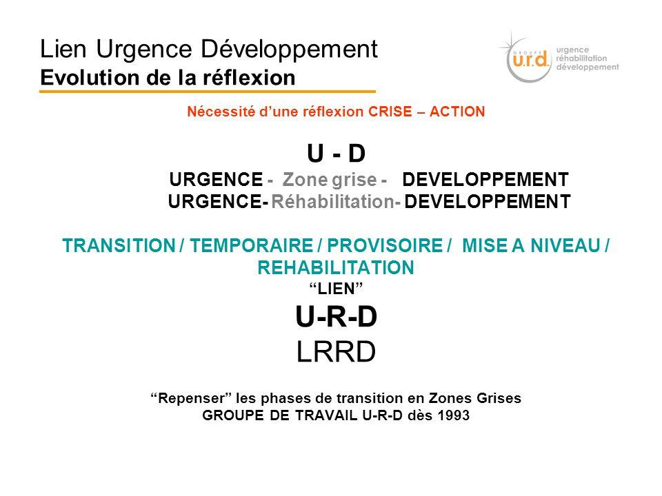 Nécessité dune réflexion CRISE – ACTION U - D URGENCE - Zone grise - DEVELOPPEMENT URGENCE- Réhabilitation- DEVELOPPEMENT TRANSITION / TEMPORAIRE / PR
