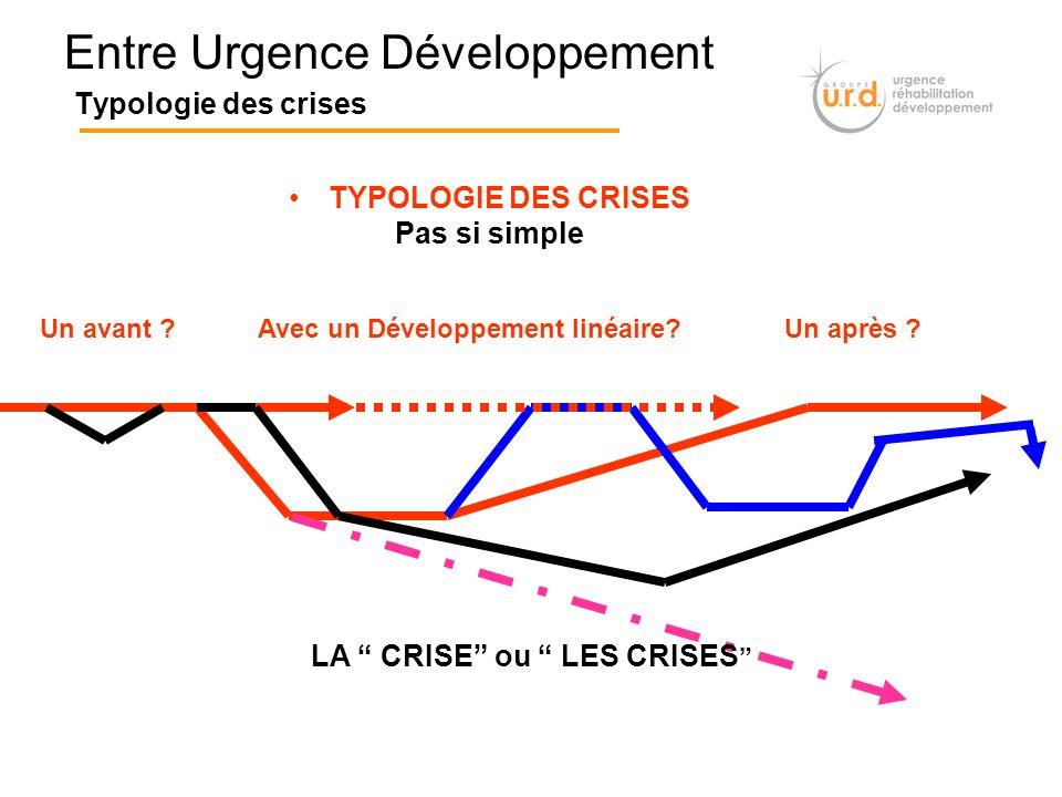 Entre Urgence Développement Typologie des crises TYPOLOGIE DES CRISES Pas si simple Avec un Développement linéaire?Un après ?Un avant ? LA CRISE ou LE