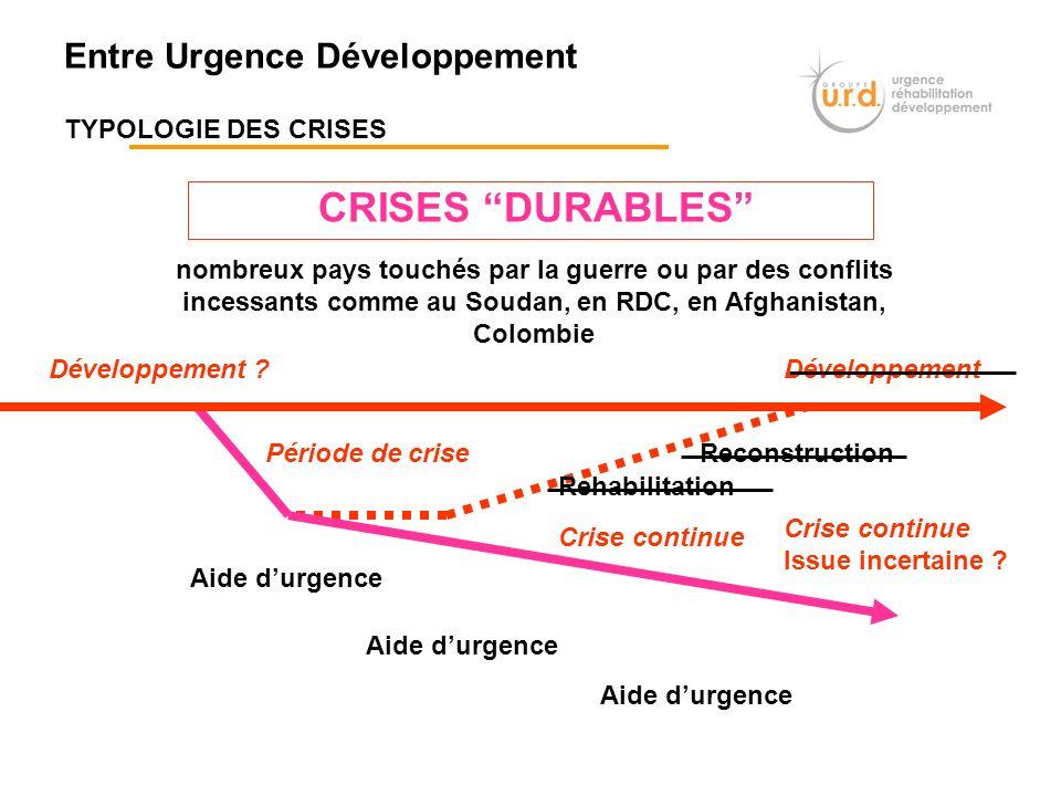 Entre Urgence Développement TYPOLOGIE DES CRISES CRISES DURABLES Développement ?Développement Période de crise Aide durgence Rehabilitation Reconstruc