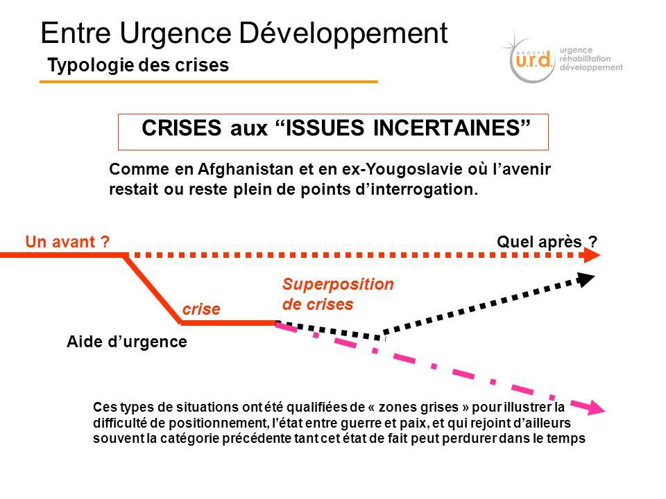 Entre Urgence Développement Typologie des crises Quel après ?Un avant ? CRISES aux ISSUES INCERTAINES Ces types de situations ont été qualifiées de «