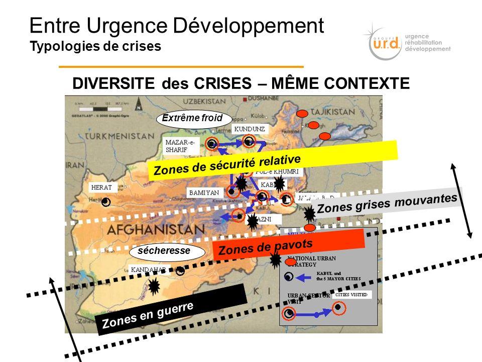 Entre Urgence Développement Typologies de crises Zones grises mouvantes Zones en guerre Zones de pavots Zones de sécurité relative sécheresse Extrême