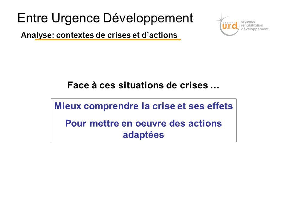 Face à ces situations de crises … Mieux comprendre la crise et ses effets Pour mettre en oeuvre des actions adaptées Entre Urgence Développement Analy