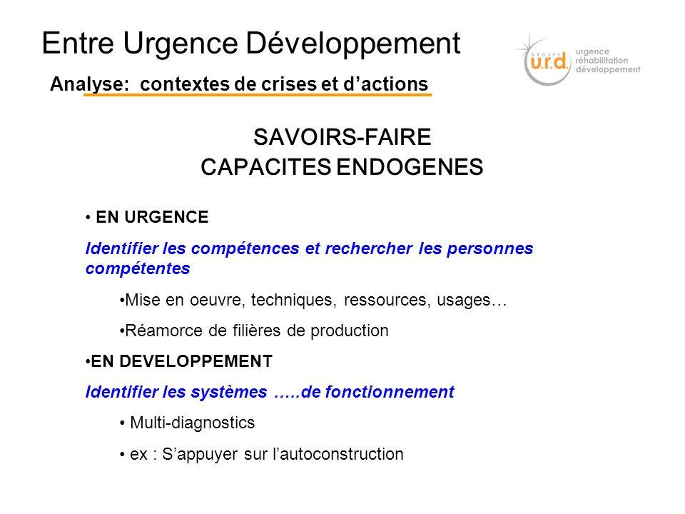 Entre Urgence Développement Analyse: contextes de crises et dactions SAVOIRS-FAIRE CAPACITES ENDOGENES EN URGENCE Identifier les compétences et recher