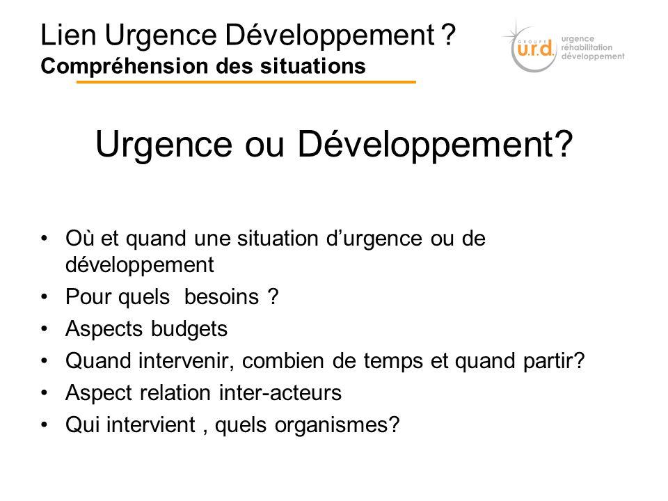 Urgence ou Développement? Où et quand une situation durgence ou de développement Pour quels besoins ? Aspects budgets Quand intervenir, combien de tem