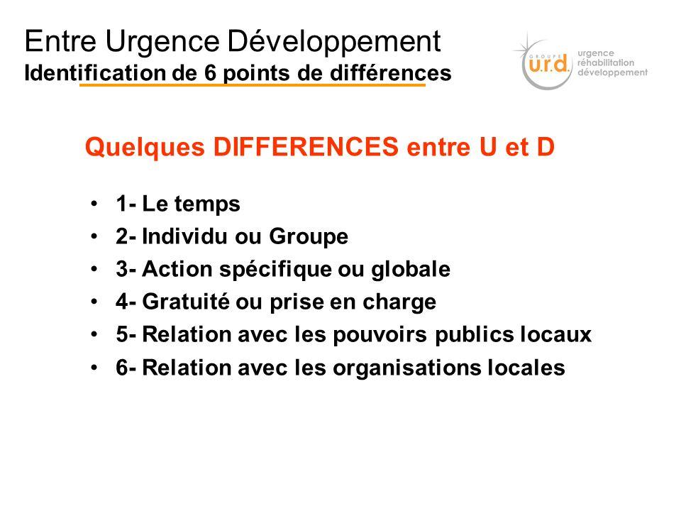 1- Le temps 2- Individu ou Groupe 3- Action spécifique ou globale 4- Gratuité ou prise en charge 5- Relation avec les pouvoirs publics locaux 6- Relat