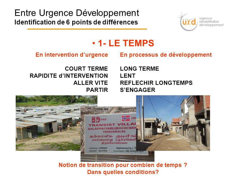 Entre Urgence Développement Identification de 6 points de différences En intervention durgence COURT TERME RAPIDITE dINTERVENTION ALLER VITE PARTIR 1-