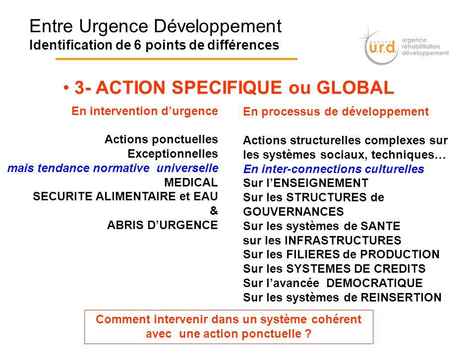 Entre Urgence Développement Identification de 6 points de différences 3- ACTION SPECIFIQUE ou GLOBAL En intervention durgence Actions ponctuelles Exce