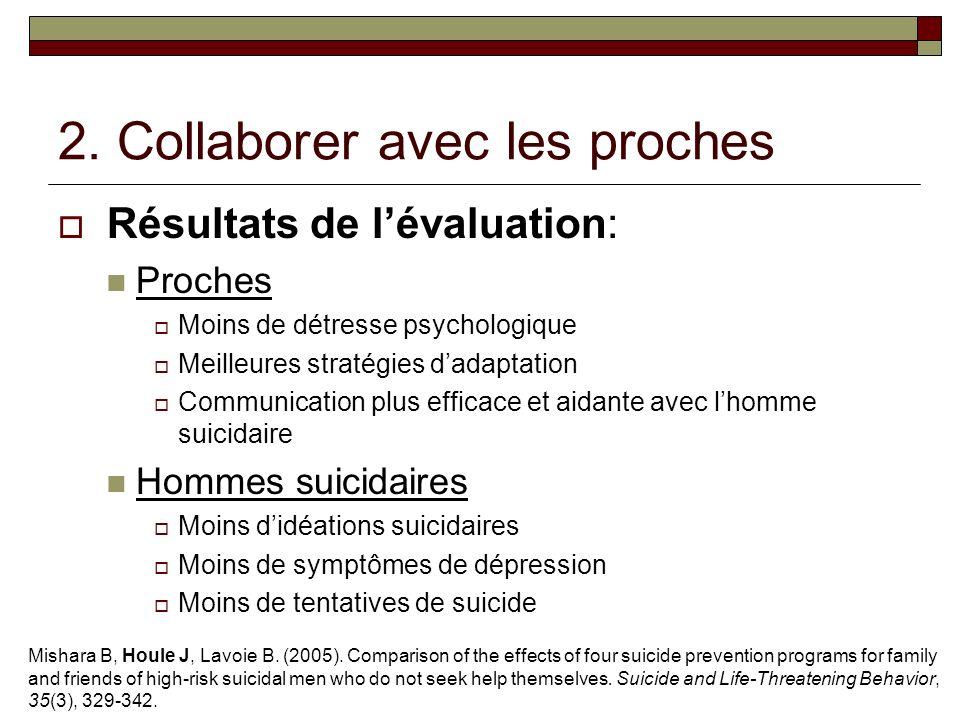 2. Collaborer avec les proches Résultats de lévaluation: Proches Moins de détresse psychologique Meilleures stratégies dadaptation Communication plus