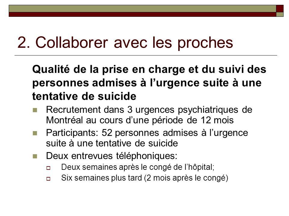 2. Collaborer avec les proches Qualité de la prise en charge et du suivi des personnes admises à lurgence suite à une tentative de suicide Recrutement