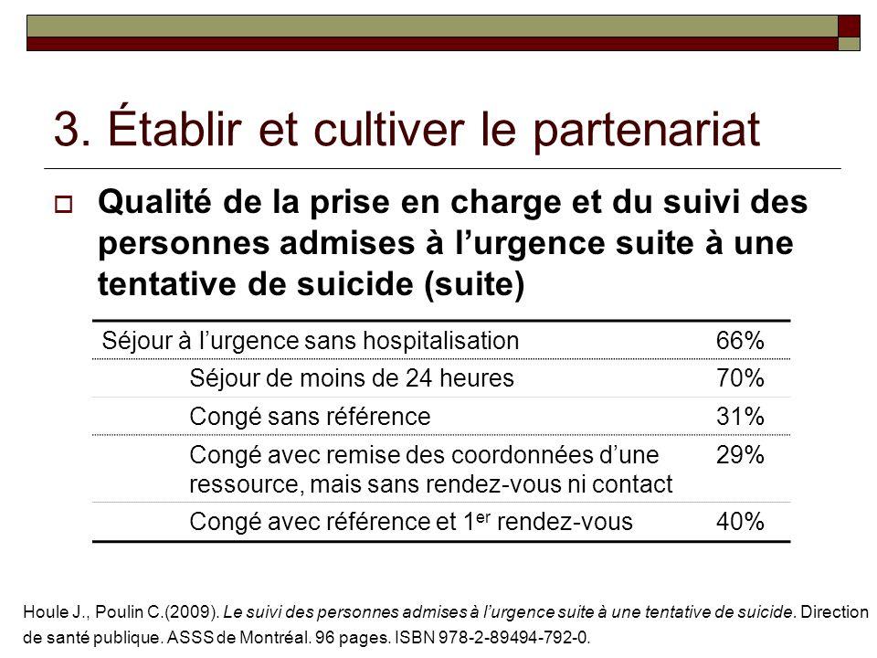 Qualité de la prise en charge et du suivi des personnes admises à lurgence suite à une tentative de suicide (suite) Houle J., Poulin C.(2009).