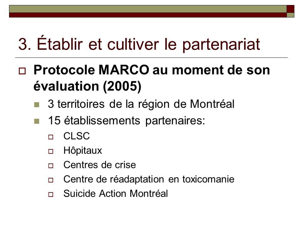 3. Établir et cultiver le partenariat Protocole MARCO au moment de son évaluation (2005) 3 territoires de la région de Montréal 15 établissements part