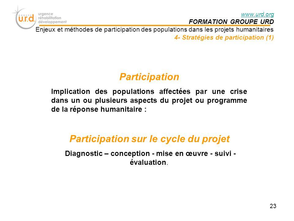 Participation Implication des populations affectées par une crise dans un ou plusieurs aspects du projet ou programme de la réponse humanitaire : Participation sur le cycle du projet Diagnostic – conception - mise en œuvre - suivi - évaluation.