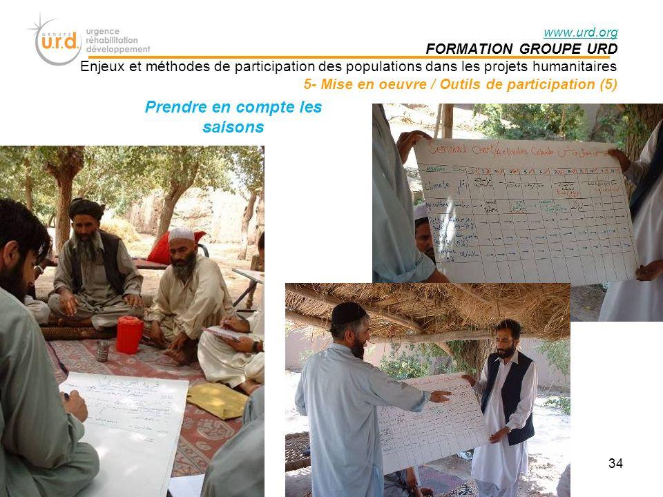 www.urd.org FORMATION GROUPE URD Enjeux et méthodes de participation des populations dans les projets humanitaires 5- Mise en oeuvre / Outils de participation (5) Prendre en compte les saisons 34