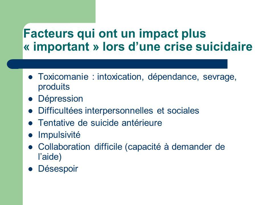 Facteurs qui ont un impact plus « important » lors dune crise suicidaire Toxicomanie : intoxication, dépendance, sevrage, produits Dépression Difficul