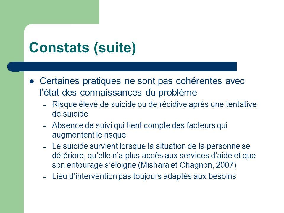 Constats (suite) Certaines pratiques ne sont pas cohérentes avec létat des connaissances du problème – Risque élevé de suicide ou de récidive après un