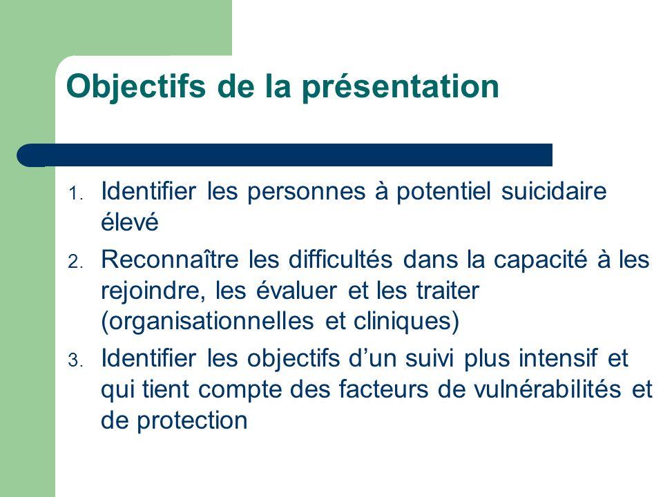 Objectifs de la présentation 1. Identifier les personnes à potentiel suicidaire élevé 2. Reconnaître les difficultés dans la capacité à les rejoindre,