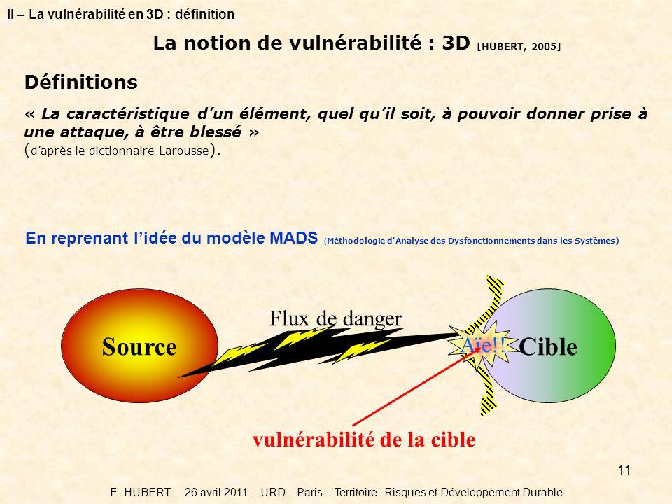 11 La notion de vulnérabilité : 3D [HUBERT, 2005] « La caractéristique dun élément, quel quil soit, à pouvoir donner prise à une attaque, à être blessé » ( daprès le dictionnaire Larousse ).