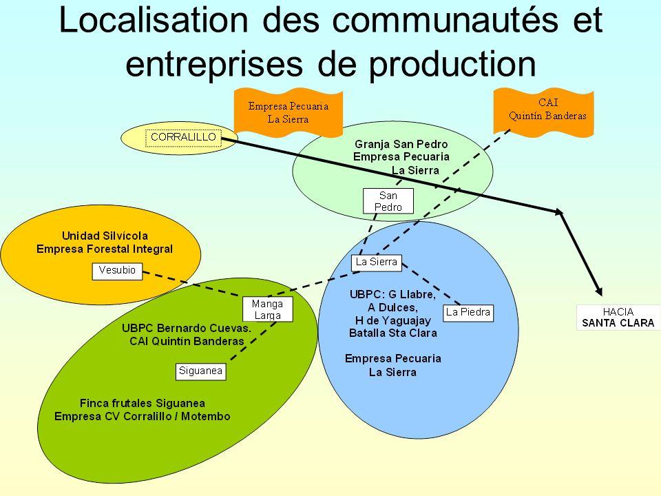Localisation des communautés et entreprises de production