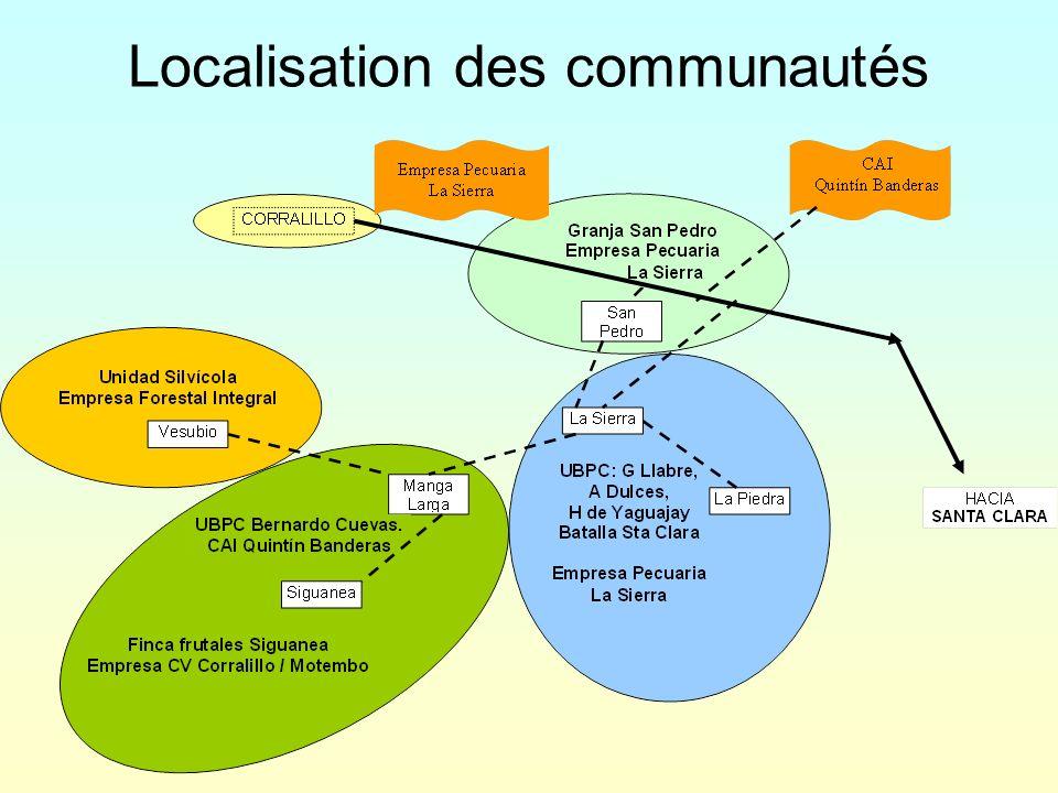 Localisation des communautés