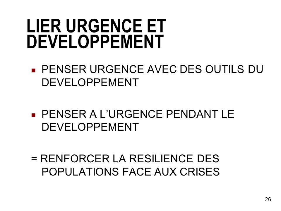 25 Gestion de la crise au cœur des processus de développement CYCLE DE GESTION DES DESASTRES CRISECRISE Alerte Action durgence Soutien aux stratégies