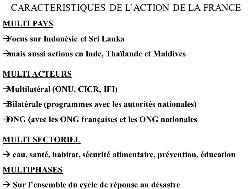 CARACTERISTIQUES DE LACTION DE LA FRANCE MULTI PAYS Focus sur Indonésie et Sri Lanka mais aussi actions en Inde, Thaïlande et Maldives MULTI ACTEURS M