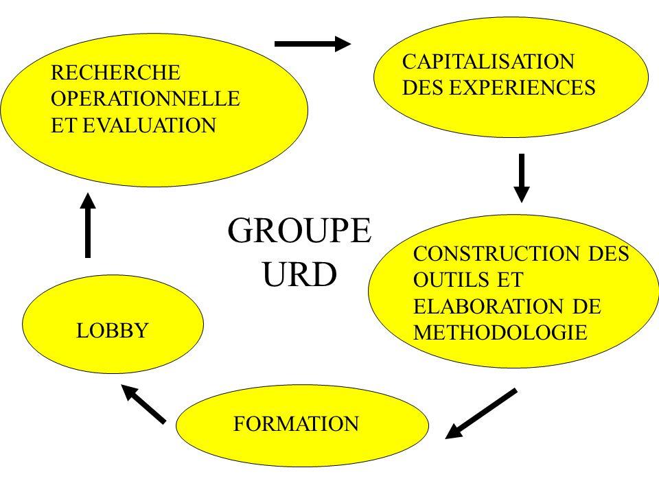 RECHERCHE OPERATIONNELLE ET EVALUATION CONSTRUCTION DES OUTILS ET ELABORATION DE METHODOLOGIE CAPITALISATION DES EXPERIENCES FORMATION LOBBY GROUPE UR