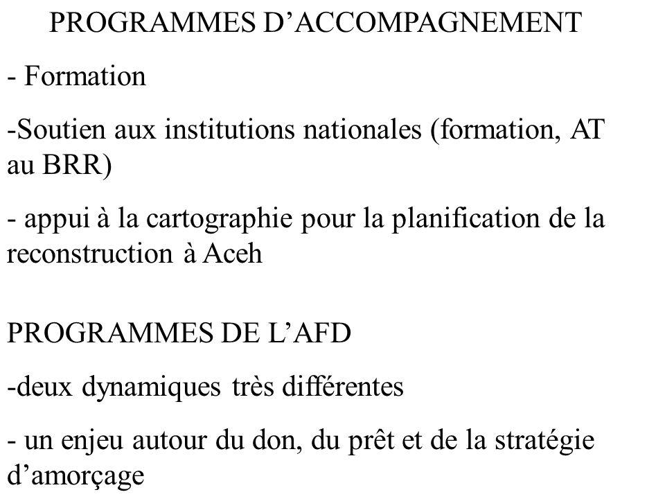 PROGRAMMES DACCOMPAGNEMENT - Formation -Soutien aux institutions nationales (formation, AT au BRR) - appui à la cartographie pour la planification de