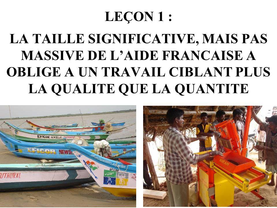 LEÇON 1 : LA TAILLE SIGNIFICATIVE, MAIS PAS MASSIVE DE LAIDE FRANCAISE A OBLIGE A UN TRAVAIL CIBLANT PLUS LA QUALITE QUE LA QUANTITE