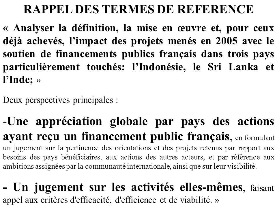 RAPPEL DES TERMES DE REFERENCE « Analyser la définition, la mise en œuvre et, pour ceux déjà achevés, limpact des projets menés en 2005 avec le soutie