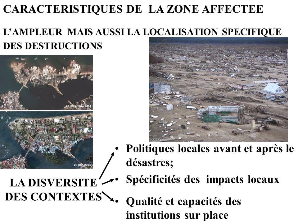 CARACTERISTIQUES DE LA ZONE AFFECTEE LAMPLEUR MAIS AUSSI LA LOCALISATION SPECIFIQUE DES DESTRUCTIONS LA DISVERSITE DES CONTEXTES Politiques locales av